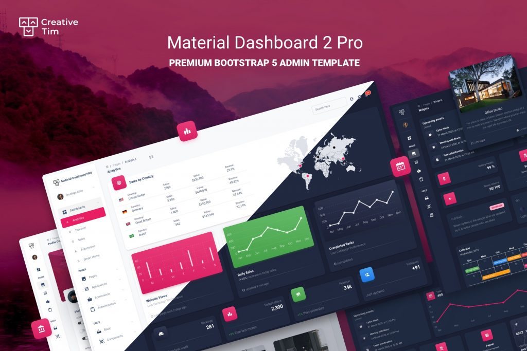 Material dashboard Pro